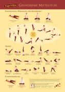 Yoga Übungsplan Anfänger und Mittelstufe (A3)