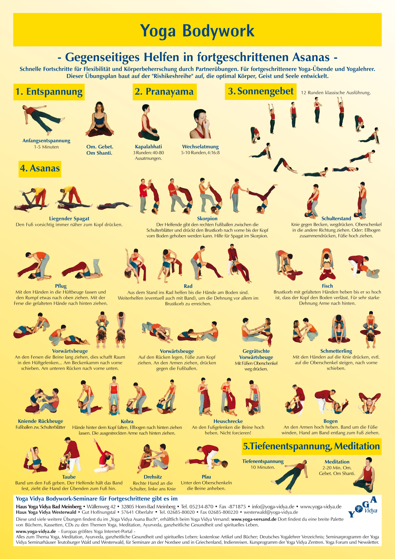 Yoga Bodywork Poster A1